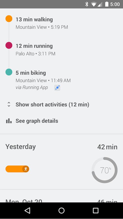 Detalhamento do que foi feito ao longo do dia no Google Fit