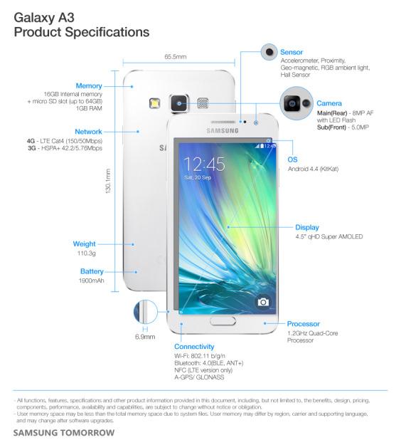 Especificações gerais do smartphone Samsung Galaxy A3