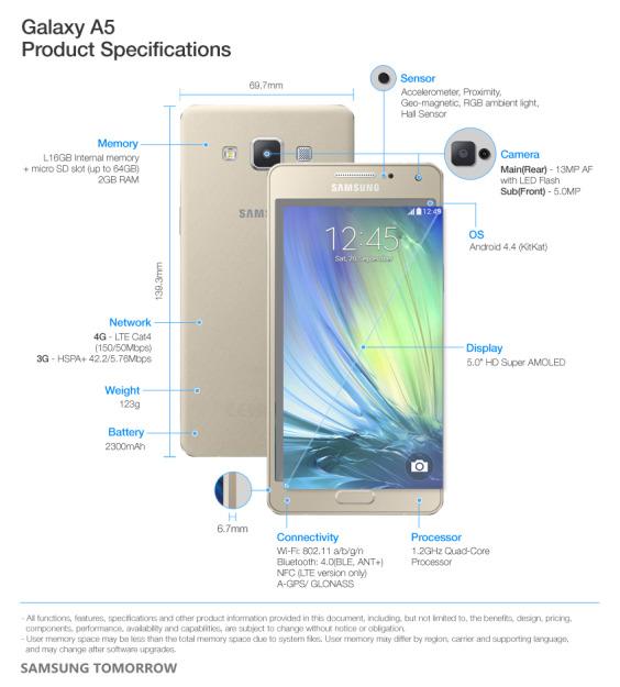Especificações gerais do Galaxy A5