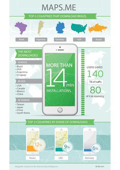 MAPS ME chega a 14 milhões de instalações (Infográfico) - Louco por