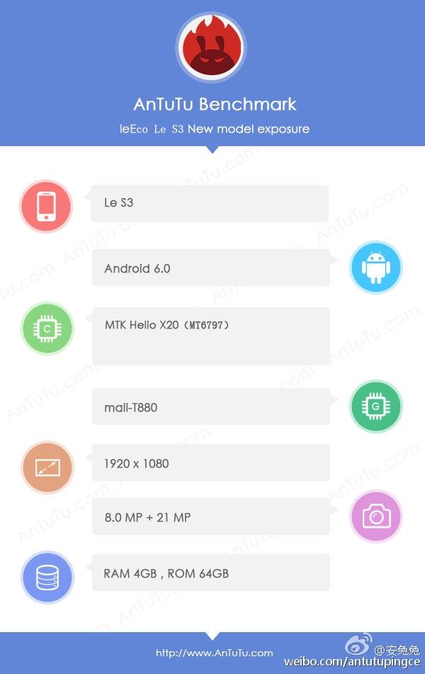 leeco-le-s3-new-model-antutu_1